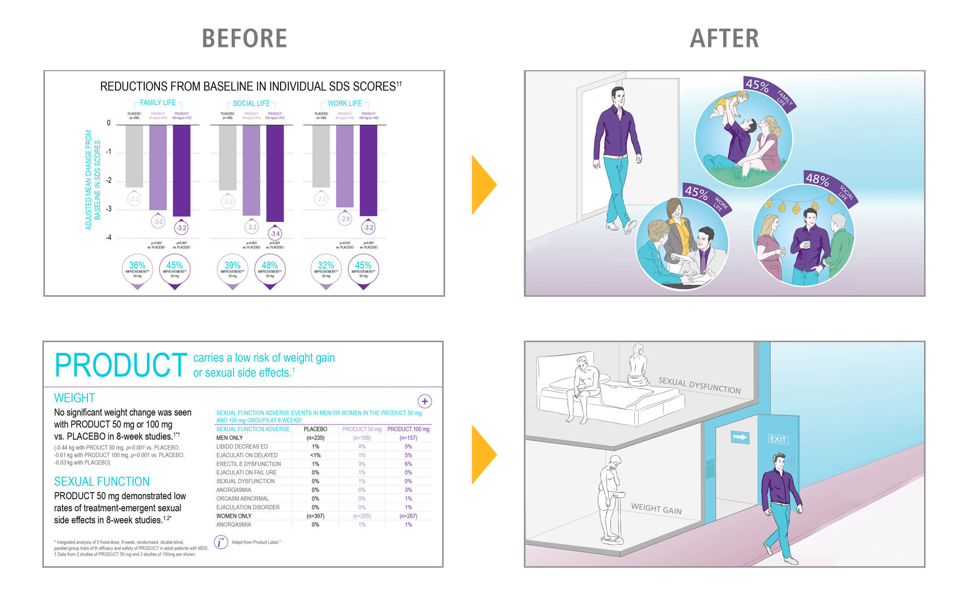slide decks and presentation design for scientific content cast pharma
