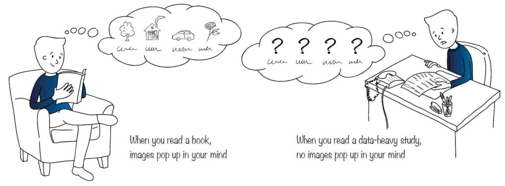 Book Paper Comparison